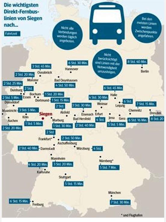 DERWESTEN-Fernbusse